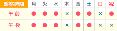 名古屋駅(名駅)FOAきらく整体 営業日時